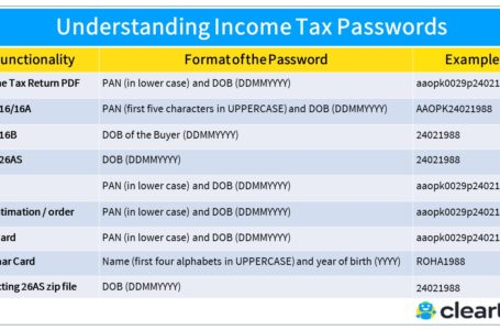 Income tax department to allow on-line filing of paperwork for tax breaks