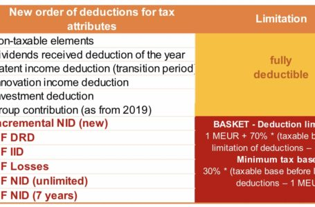 10 modifications in earnings tax guidelines